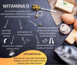 Suplementacja witaminą D